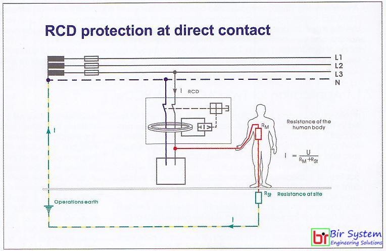 rccb-direct